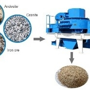Why the sand maker become more popular?